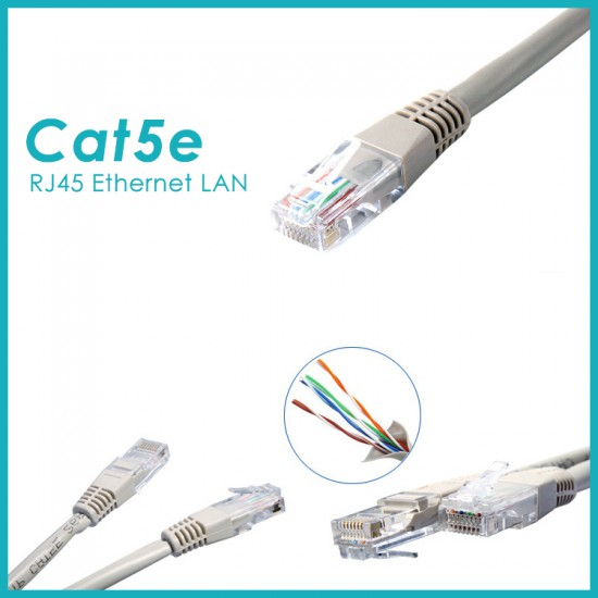 INFINEO Network Cable Cat5e RJ45 Ethernet LAN (2 meters)