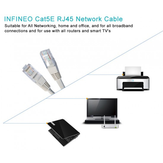 INFINEO Network Cable Cat5e RJ45 Ethernet LAN (5 meters)